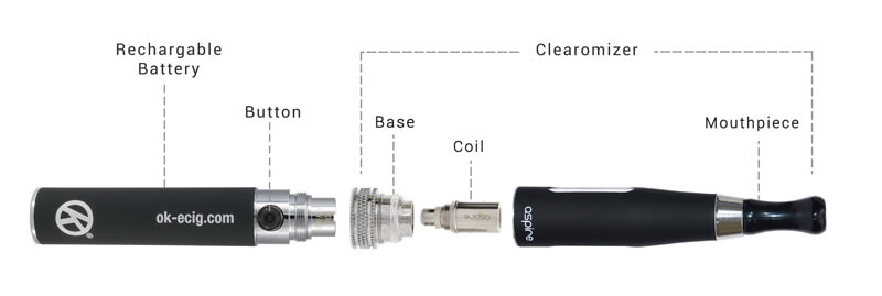 Vape pen deconstruction