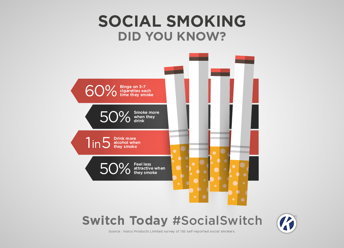 Cigarette infographic - social smoking.