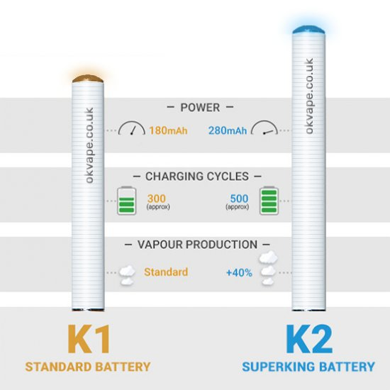 K1 & K2 OK Vape Battery comparisons