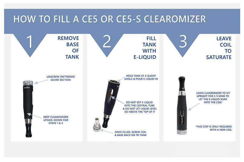 Aspire-Clearo-Filling-Instruction-visual-small