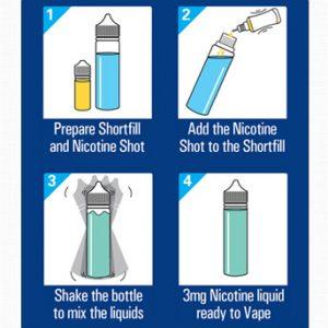 What are short fill e liquids