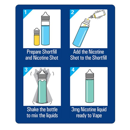 Preparing shortfill e liquids with nicotine shots