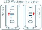 Innokin Adept wattage indicator